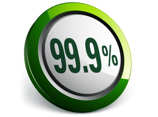 99.9% uptime guarenteed